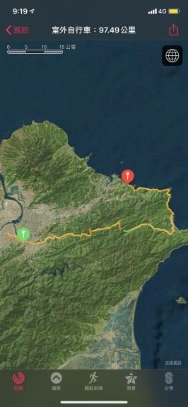 2020 環大台北自行車挑戰紀錄8